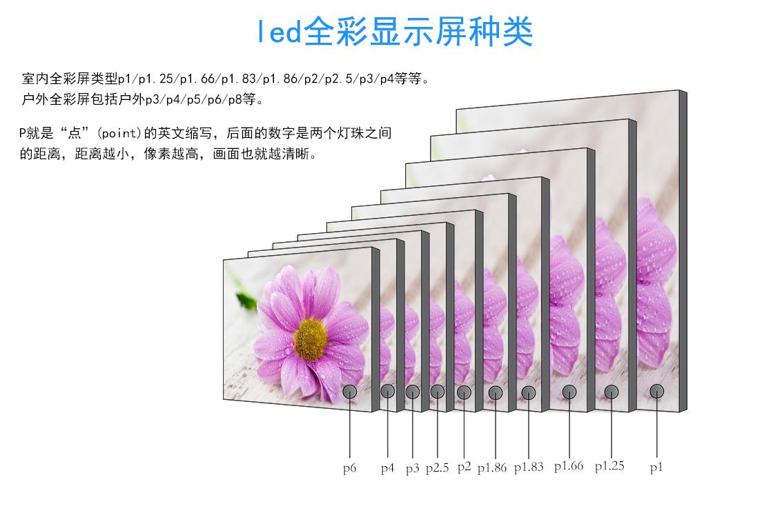 小间距LED显示屏-P2 JSIN-LIP2000简介